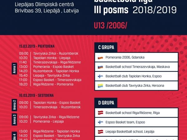 Eiropas Meiteņu basketbola līgas III posms